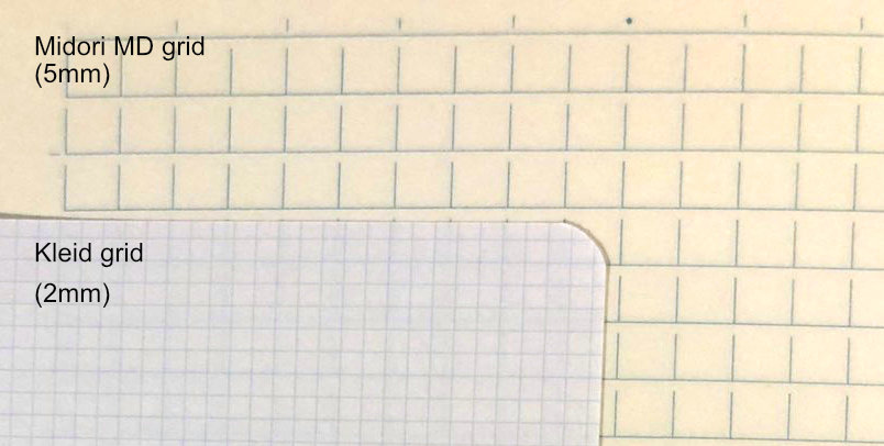 Photo of the Kleid notebook's 2mm grid and paper, on top of a midori MD notebook 5mm grid cream paper
